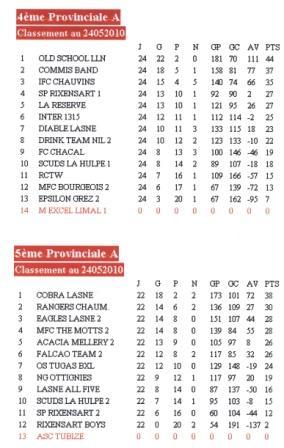 classement20092010.jpg